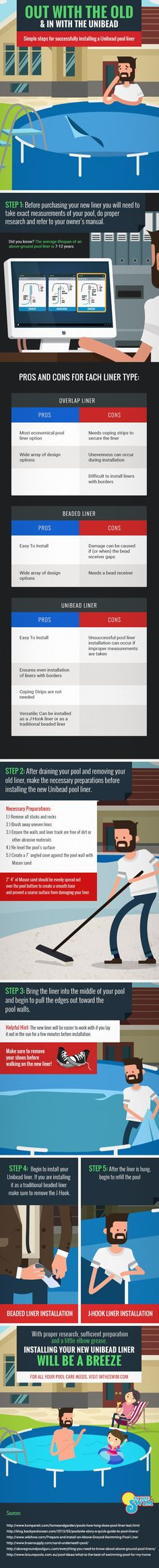 64 best helpful pool tips images in 2019 swiming pool - Can you swim after putting algaecide in pool ...