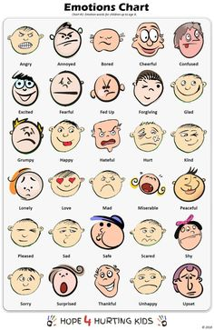 This set of emotion charts from Hope 4 Hurting Kids includes 5 charts with 30 emotions each that kids should recognize and be able to name by the ages shown on each chart. They are a great tool for helping kids to deal with difficult emotions. Emotions Preschool, Teaching Emotions, Understanding Emotions, Feelings Activities, Social Emotional Learning, Teaching Kids, Social Emotional Development, Feelings Chart, Feelings Words