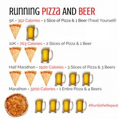 Running Pizza and Beer. These charts are great. Probably slightly inaccurate if you're not a 160lb man though