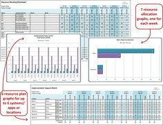 System GoLive Template For Technical Project Managers Plan The - Unique software implementation plan template ideas