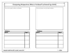 Students Use This Form To Evaluate Their Peers Contributions