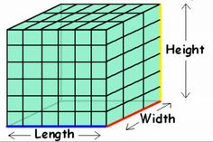 Volume Video Description: Math video that teaches volume. This volume video will teach students how to find the volume of a solid figure such as a cube or rectangular prism. This is an educational video for learning volume. Have Fun Teaching, Teaching Math, Teaching Ideas, Math Teacher, Math Classroom, Teacher Stuff, Math 5, Classroom Ideas, Sixth Grade Math
