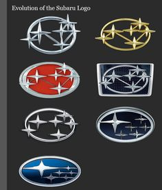 Evolution of the Subaru badge
