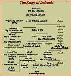 dalriadan clans of scotland | scotsmen are direct descendants of the berber and tuareg tribesmen of ...