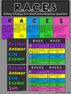 race writing strategy Race writing response strategy for common core text dependent questions from a touch of class teaching on teachersnotebookcom (10 pages.