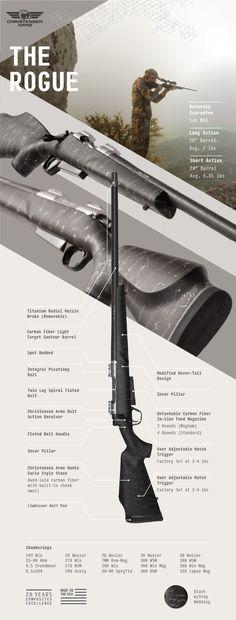 #ChristensenArms #CarbonTruth #boltgun #guns #huntingrifles #carbonfiberbarrel #carbonfiberstock Hunting Rifles, Deer Hunting, Shotguns, Firearms, Rifle Accessories, Bolt Action Rifle, Snipers, Pew Pew, 2nd Amendment