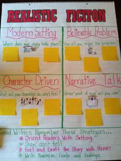 """""""Realistic Fiction"""" Anchor Chart- i like the language used and that you can add onto it-- great ideas page even! Fiction Anchor Chart, Writing Anchor Charts, Fourth Grade Writing, 4th Grade Reading, Narrative Writing, Fiction Writing, Realistic Fiction, Teaching Writing, Teaching Ideas"""