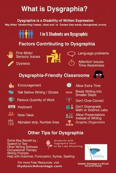"What is Dysgraphia Poster 16 x 20"" – Dyslexic Advantage Store"