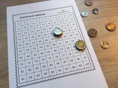 15 tipů, co se stovkovou tabulkou - Zodpovědná výuka Periodic Table, Finance, Periodic Table Chart, Periotic Table, Economics