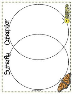 The Butterfly Life Cycle: A unit of study