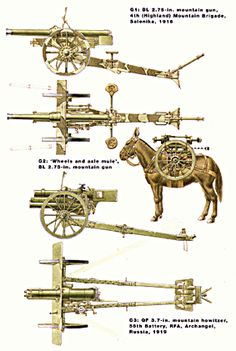 Osprey New Vanguard 94 - British Artillery 1914-19. Field Army Artillery