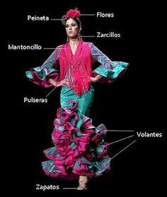 El traje de flamenco leyendado