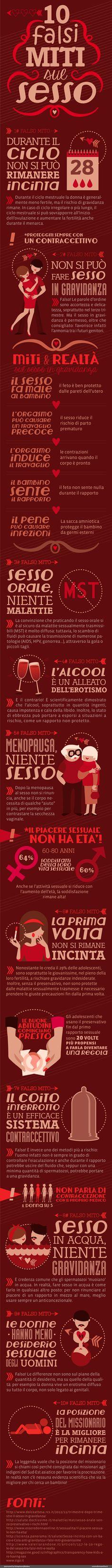 falsi miti sul sesso infografica realizzata per esseredonnaonline.it- illustrated by Alice Kle Borghi, kleland.com