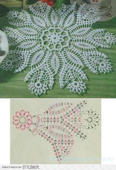 Free Crochet Doily Patterns, Crochet Doily Diagram, Crochet Circles, Crochet Motif, Crochet Designs, Crochet Lace, Crochet Table Topper, Crochet Tablecloth, Crochet Dollies