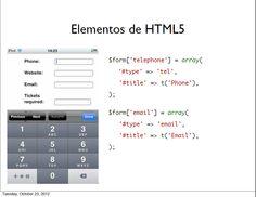 Drupal html 5