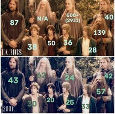 Age of the fellowship