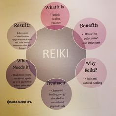 Reiki Meditation The Benefits: Reiki is a healing practice that has been practiced for more than 100 years and have numerous benefits. Reiki Meditation, Meditation Music, Meditation Practices, Spiritual Practices, Reiki Therapy, Massage Therapy, Holistic Healing, Natural Healing, Reiki Energy Healing
