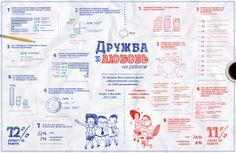 #Инфографика-победитель маленького конкурса, проведенного ФОМ на сайте free-lance.ru. Автор — Ярослав Кирсанов.