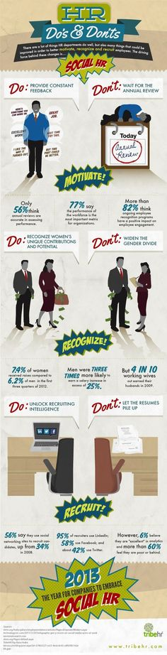 Human Resources DOs & DONTs #infografia #infographic #corporate #humanresources #employment #jobs #socialhr