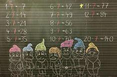 Einmaleins mit 7 Die letzte Einmaleinsreihe ist geschafft. Heute haben uns die 7 Zwerge geholfen. Ab nun werden alle Reihen intensiv geübt. #matheunterricht #einmaleins #siebenzwerge #tafelbild #zweiteklasse #grundschule #elementaryschool #elmarundemil