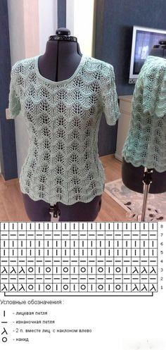 Смотрите, что элегантные блузки вязания крючком пряжи. красивая работа в вязания крючком. - узоры вязания крючком бесплатно