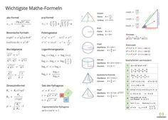 Formelblatt - Formelsammlung