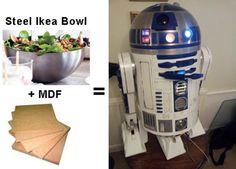 Making R2D2 Robot