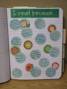reading_identity_notebook--- great example of a reader's notebook