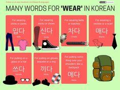 Many words for wear in Korean