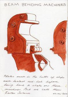 beam bending machine