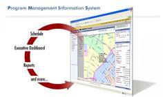 مراحل پیاده سازی سیستم اطلاعات مدیریت پروژه در سازمان  #PMIS #projectmanagement #مدیریت_پروژه