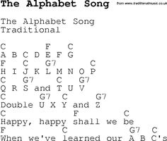 Childrens Songs and Nursery Rhymes, lyrics with chords for guitar, banjo etc for song the-alphabet-song
