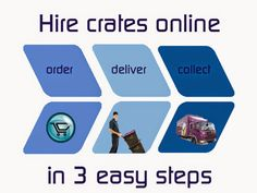 The Crate Hire Process