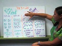 Fact Families Intro 3rd Grade Division, 3rd Grade Math, Fact Families, Facts