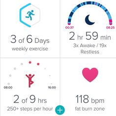 Proof. I had no sleep and... I sat on my butt working in my pjs from 8am today for four hours. #mustlovemyjob #freelance #freelancemarketing #fitbit #fitbitfans #knackered