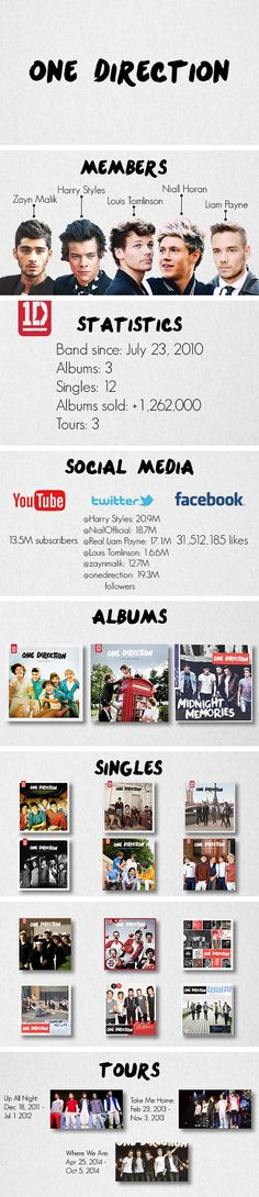 Yes finally someone found all the statics and  put it in one pic.....they've sold WAY more albums than that though!!