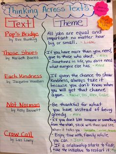 literary essay comparing two stories middle school analyzing two reflective teachers close reading