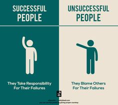 Successful people vs unsuccessful people on We Heart It Take Responsibility, Blaming Others, How To Be Likeable, Successful People, Successful Entrepreneurs, Blame, Personal Development, Workplace, No Response