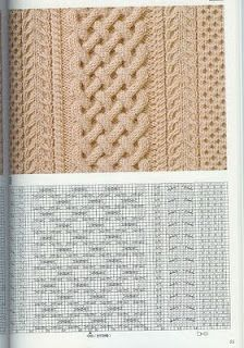 "Photo from album ""Узоры спицами on - Strickmuster - Cable Knitting Patterns, Knitting Stiches, Knitting Charts, Loom Patterns, Lace Knitting, Crochet Stitches, Stitch Patterns, Crochet Patterns, Knitting Projects"