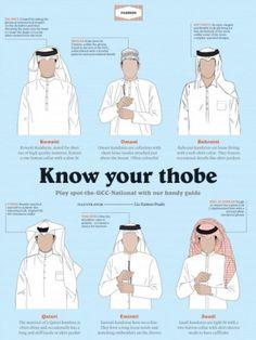 También conocido como un thwab, besht, kandura o navegando, la dishdasha es una túnica larga usada tradicionalmente alrededor del Golfo árabe. En Occidente, tendemos a arrojar nuestras capas en verano pero el thwab sueltas en realidad ayuda a mantener fresco en países con territorio caliente del desierto