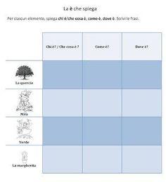 Schede didattiche sulla voce del verbo essere é e sulla congiunzione e, adatte alla prima o seconda elementare.