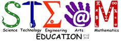 STEAM = Science & Technology interpreted through Engineering & the Arts, all based in Mathematical elements.