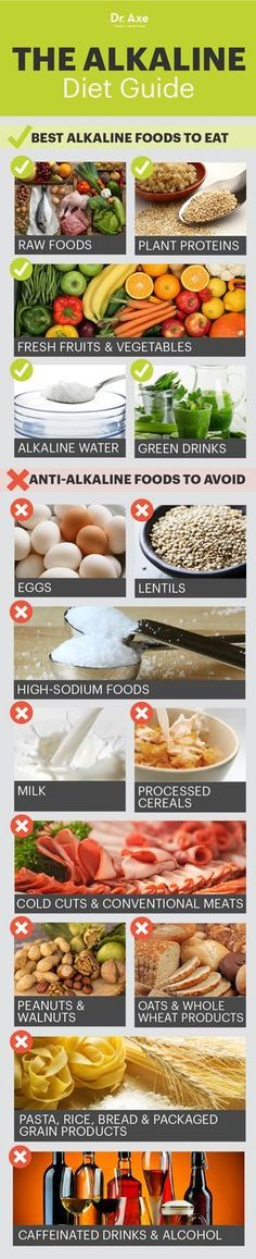 Alkaline diet guide - Dr. Axe http://www.draxe.com #health #holistic #natural