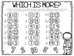 Which Is More? A Free Center For Comparing Numbers To For The Beginning Of First Grade Only Covers That is correct, This Is Going In Math Centers Next Week Math Classroom, Kindergarten Math, Teaching Math, Maths, Math Worksheets, Math Resources, Math Activities, Math Stations, Math Centers