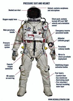 Pressure suit and helmet details