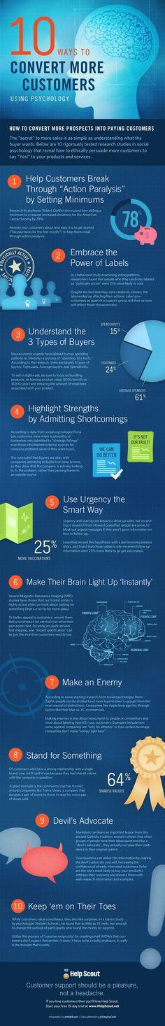 10 Ways to Convert More Customers http://www.onlinemarketingboss.com