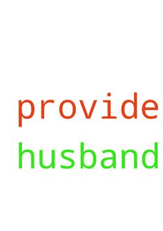 I pray that God will provide a husband for me - I pray that God will provide a husband for me Posted at: https://prayerrequest.com/t/TJC #pray #prayer #request #prayerrequest