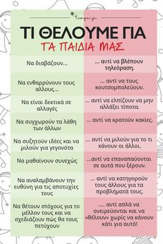 ΟΙΚΟΓΕΝΕΙΑ | παιδιά | ανατροφή Parenting Advice, Kids And Parenting, Greek Language, Family Support, Kids Behavior, Kids Corner, Baby Time, Father And Son, Raising Kids