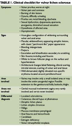 paleo diet for lichen planus