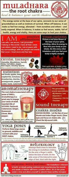 The root Chakra what it means, reflexology and how to. Healing energy